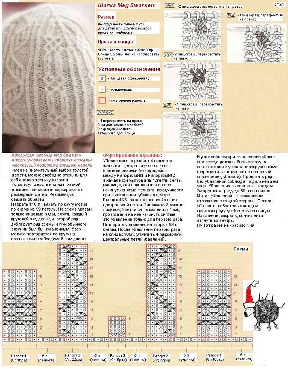 Вязание спицами шапки схемы и описания